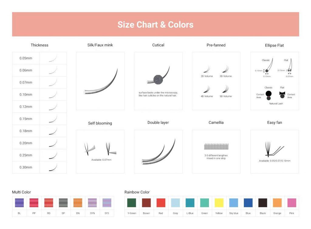 Eyelash Extension Size Chart & Guide